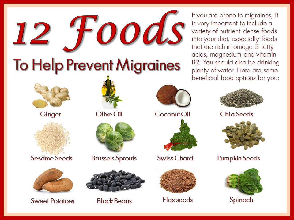 Food to Eat when you have Migraine