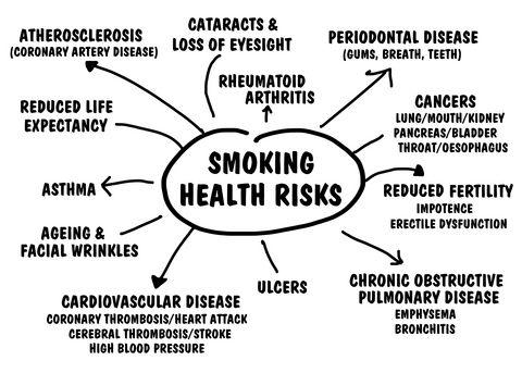 smoking addiction rehab