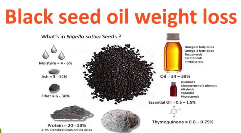 black seeds for weight loss